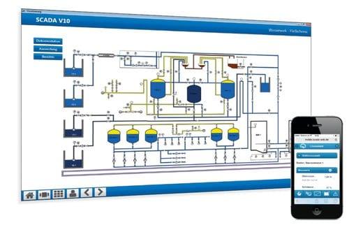 HST Systemtechnik GmbH & Co. KG | Homepage 22