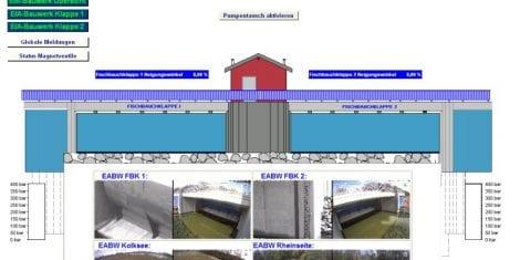 csm_telecam-hydrodat-integration_a41c1ca10d