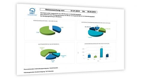 KANiO® - Operational Management Software 9