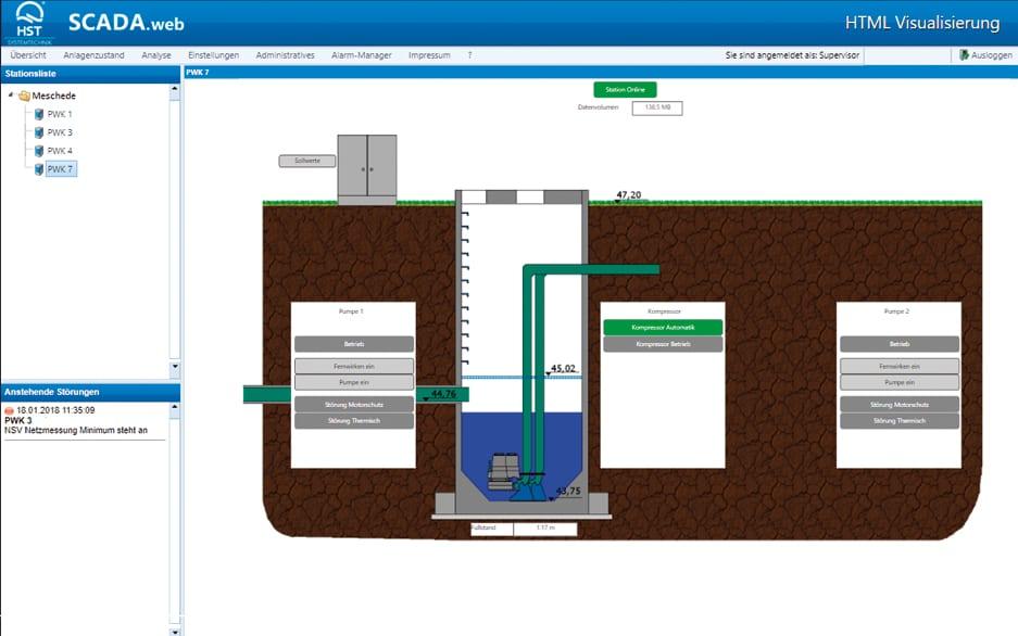 scada_web_prozessbild_schnittdarstellung