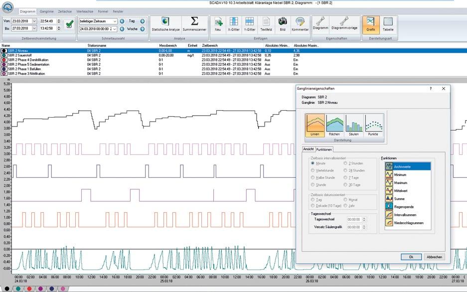 SCADA V10 Analyzing and Optimizing 3