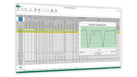 SCADA V10 Reports and Protocols 5