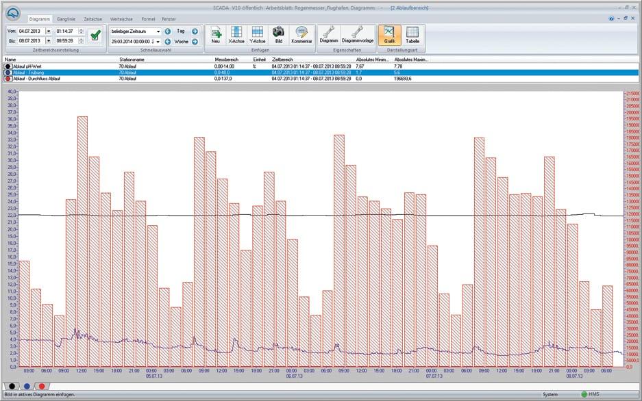 SCADA V10 Analyzing and Optimizing 2