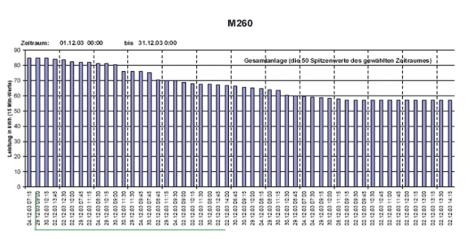 SCADA V10 Reports and Protocols 3