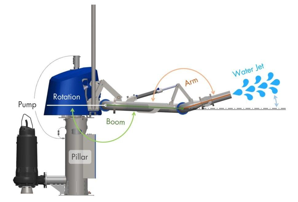 AWS-3D Jet Cleaner